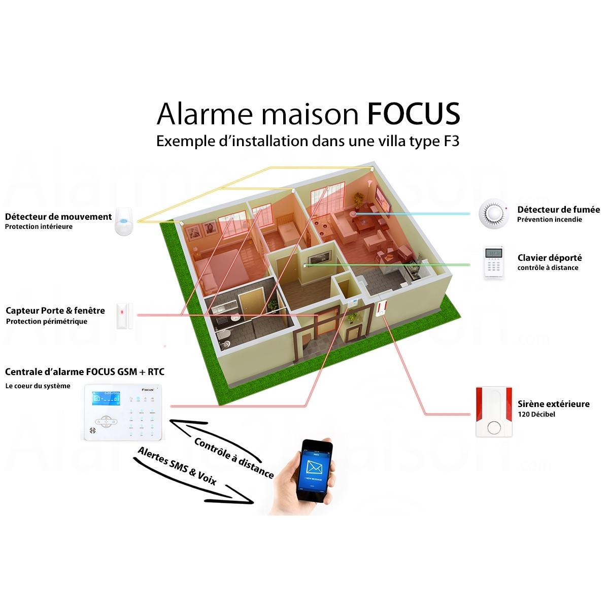 Alarme maison focus sans fil gsm rtc 5 6 pi ces avec for Alarme maison avec telesurveillance