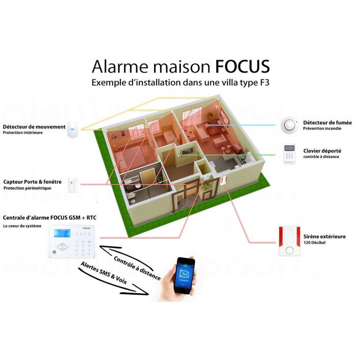 Alarme Maison sans fil Focus GSM et RTC + de 7 pièces Avec Garage