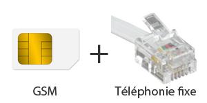 GSM RTC